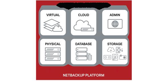 NetBackup позволяет управлять данными 360